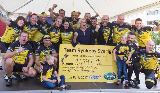"""Team Rynkebys Beitrag für die schwedische Kinderkrebshilfe """"Barncancerfonden"""" erzielt neuen Rekord – und unsere Unterstützung geht weiter"""
