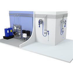 Zentrales Reinigungssystem – CCS